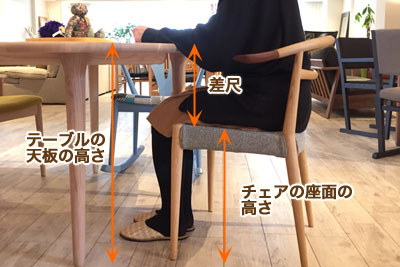 テーブルと椅子の最適な高さ